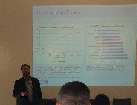 SVB-engineering-to-sales-marketing-spend-ratio